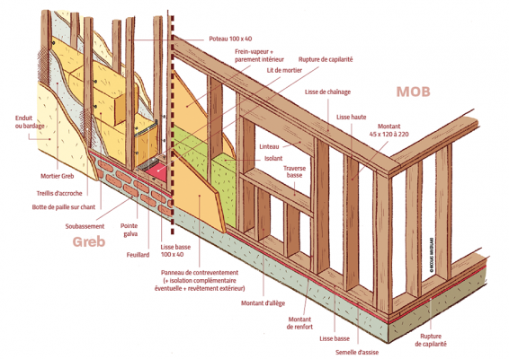Dessins techniques publiés dans le hors-série n°14 sur la Construction bois